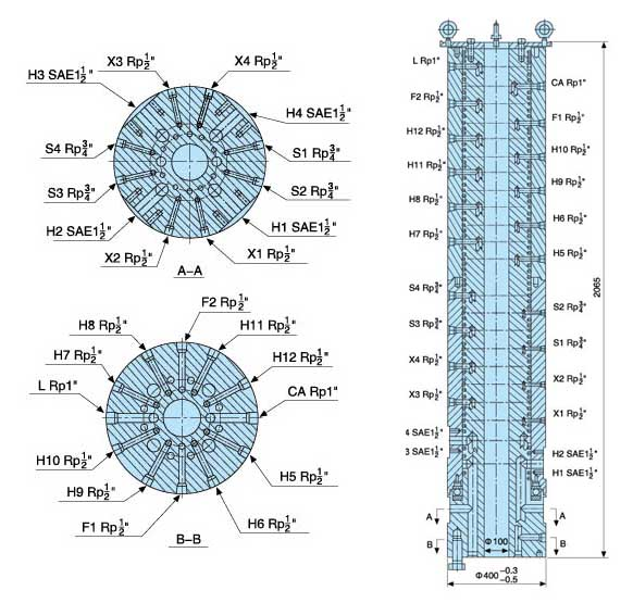 大包转台液压滑环内部结构图
