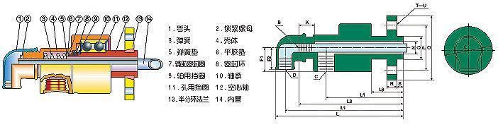 通冷却水旋转接头(HS-GF型)内部结构图