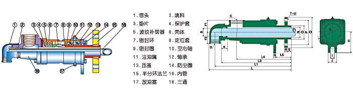 ds-xf旋转接头结构图