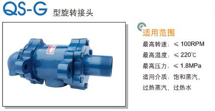 旋转接头型号:QS-G(65-100)