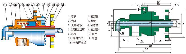 QS-XF(65-100)型旋转接头内部结构图