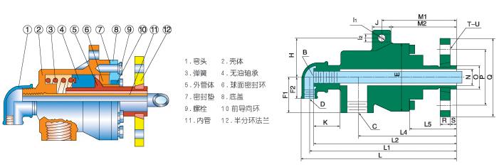 高温热油旋转接头(XRYQS-GF型)内部结构图